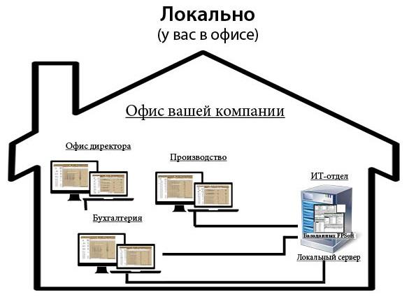 Варианты установки в картинках_2